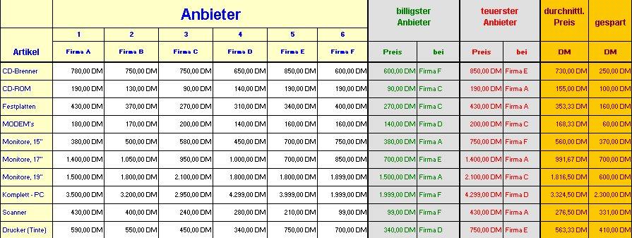 Screenshot für Preisvergleichsliste